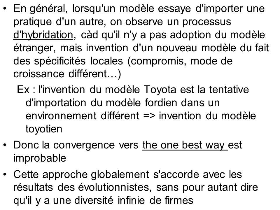 En général, lorsqu'un modèle essaye d'importer une pratique d'un autre, on observe un processus d'hybridation, càd qu'il n'y a pas adoption du modèle
