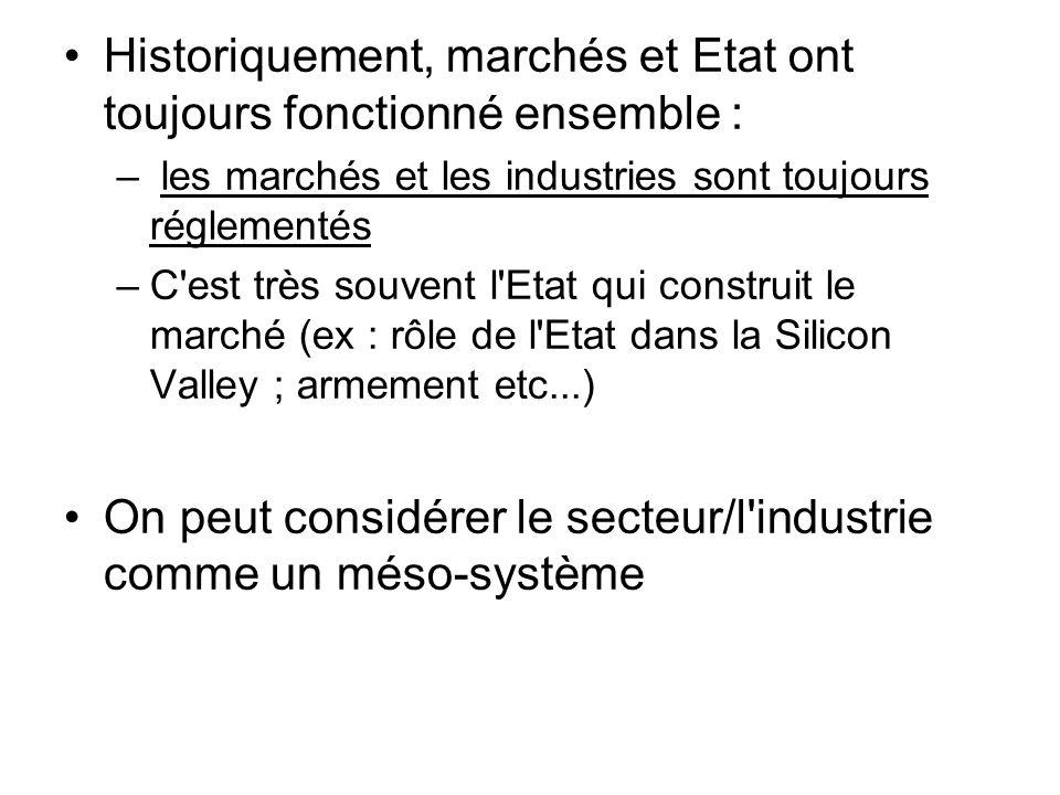 Historiquement, marchés et Etat ont toujours fonctionné ensemble : – les marchés et les industries sont toujours réglementés –C'est très souvent l'Eta