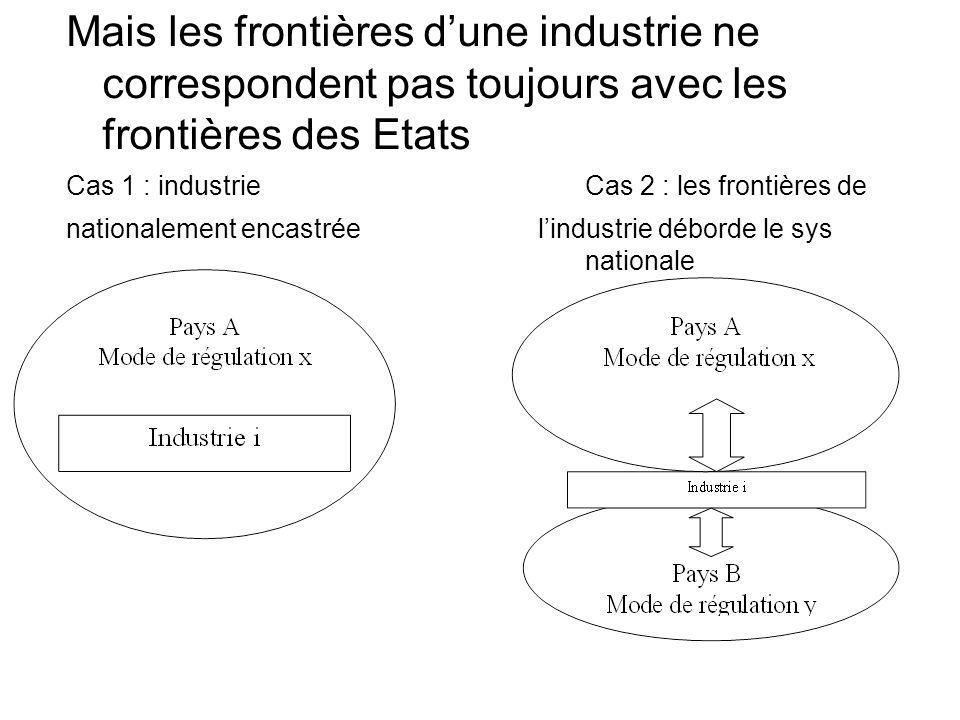 Mais les frontières dune industrie ne correspondent pas toujours avec les frontières des Etats Cas 1 : industrie Cas 2 : les frontières de nationaleme