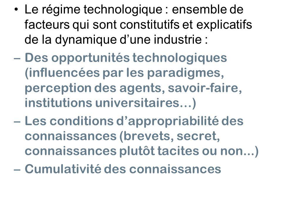 Le régime technologique : ensemble de facteurs qui sont constitutifs et explicatifs de la dynamique dune industrie : –Des opportunités technologiques