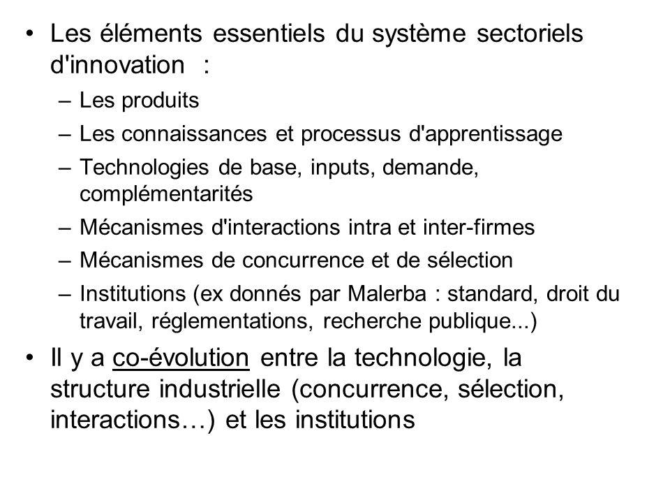 Les éléments essentiels du système sectoriels d'innovation : –Les produits –Les connaissances et processus d'apprentissage –Technologies de base, inpu