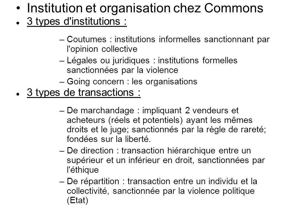 Institution et organisation chez Commons 3 types d'institutions : –Coutumes : institutions informelles sanctionnant par l'opinion collective –Légales