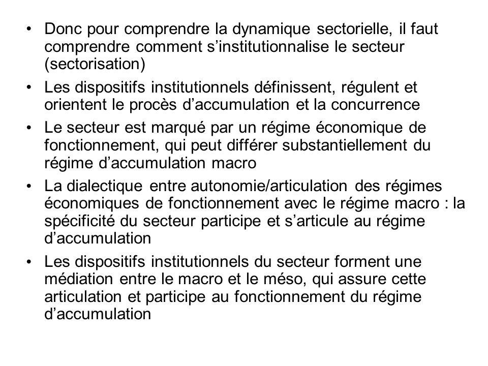 Donc pour comprendre la dynamique sectorielle, il faut comprendre comment sinstitutionnalise le secteur (sectorisation) Les dispositifs institutionnel