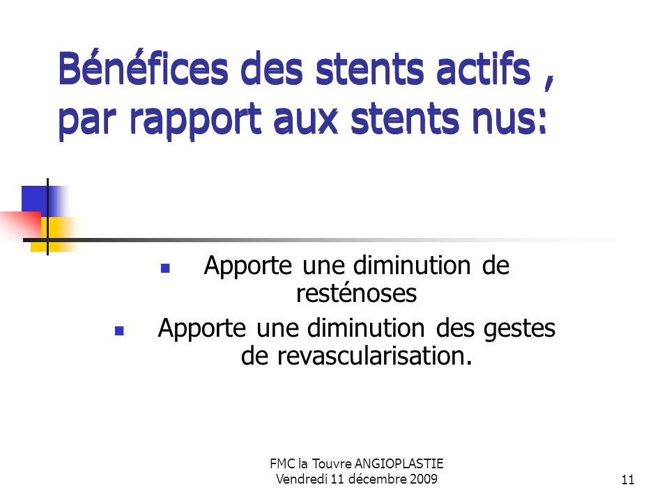 FMC la Touvre ANGIOPLASTIE Vendredi 11 décembre 200911 Bénéfices des stents actifs, par rapport aux stents nus: Apporte une diminution de resténoses A