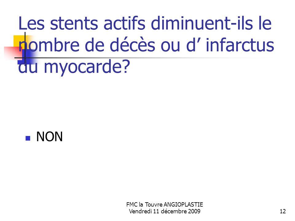 FMC la Touvre ANGIOPLASTIE Vendredi 11 décembre 200912 Les stents actifs diminuent-ils le nombre de décès ou d infarctus du myocarde? NON