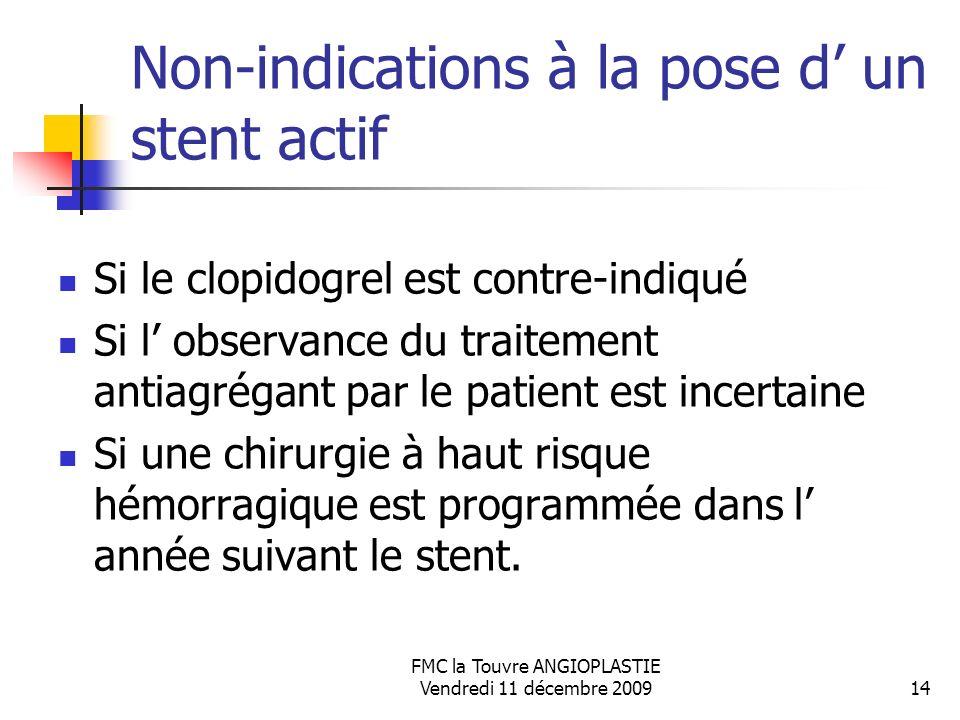 FMC la Touvre ANGIOPLASTIE Vendredi 11 décembre 200914 Non-indications à la pose d un stent actif Si le clopidogrel est contre-indiqué Si l observance