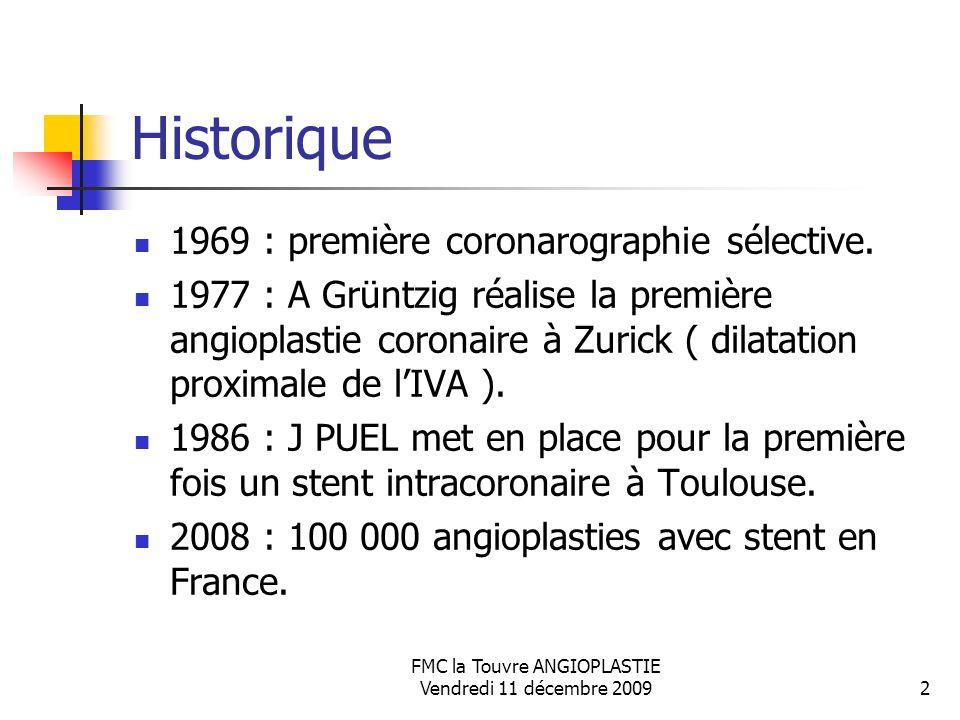 FMC la Touvre ANGIOPLASTIE Vendredi 11 décembre 20092 Historique 1969 : première coronarographie sélective. 1977 : A Grüntzig réalise la première angi