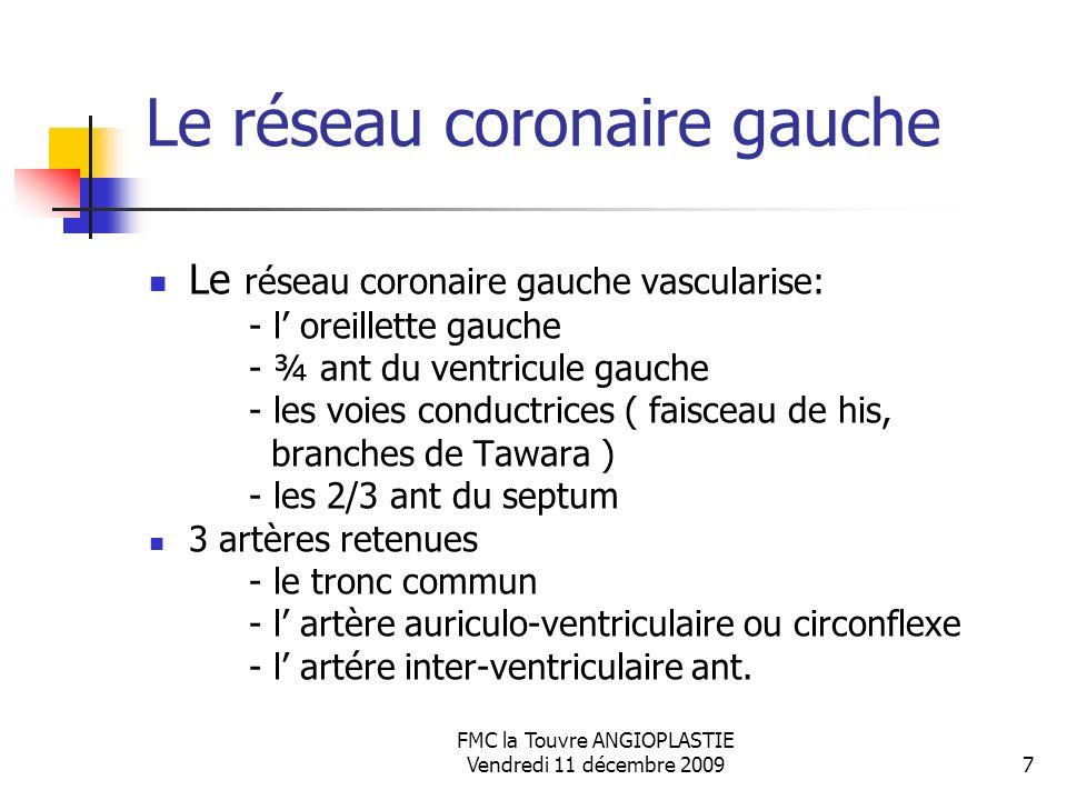FMC la Touvre ANGIOPLASTIE Vendredi 11 décembre 20097 Le réseau coronaire gauche Le réseau coronaire gauche vascularise: - l oreillette gauche - ¾ ant