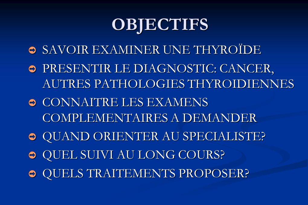 OBJECTIFS SAVOIR EXAMINER UNE THYROÏDE SAVOIR EXAMINER UNE THYROÏDE PRESENTIR LE DIAGNOSTIC: CANCER, AUTRES PATHOLOGIES THYROIDIENNES PRESENTIR LE DIA