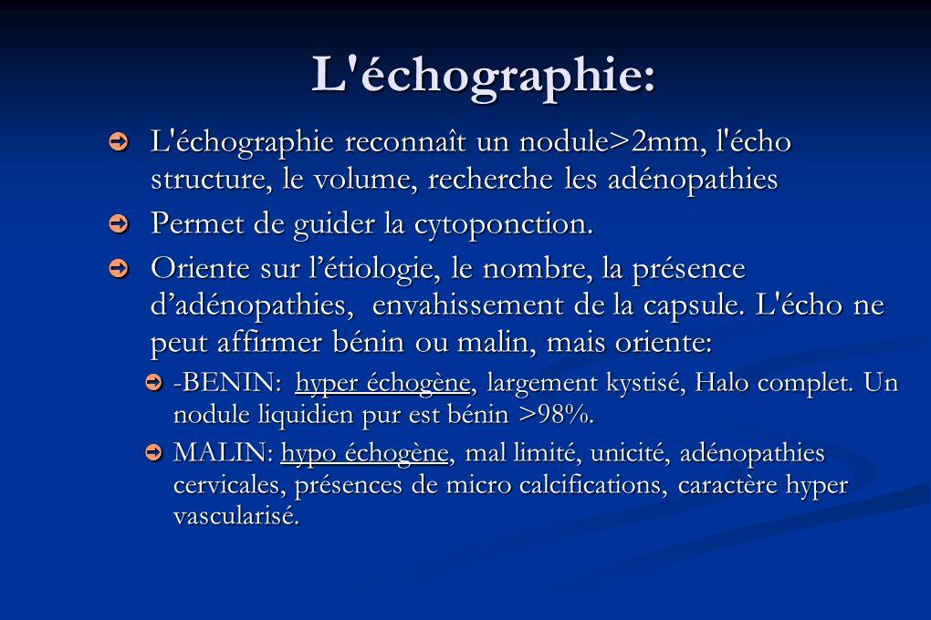 L'échographie: L'échographie reconnaît un nodule>2mm, l'écho structure, le volume, recherche les adénopathies L'échographie reconnaît un nodule>2mm, l