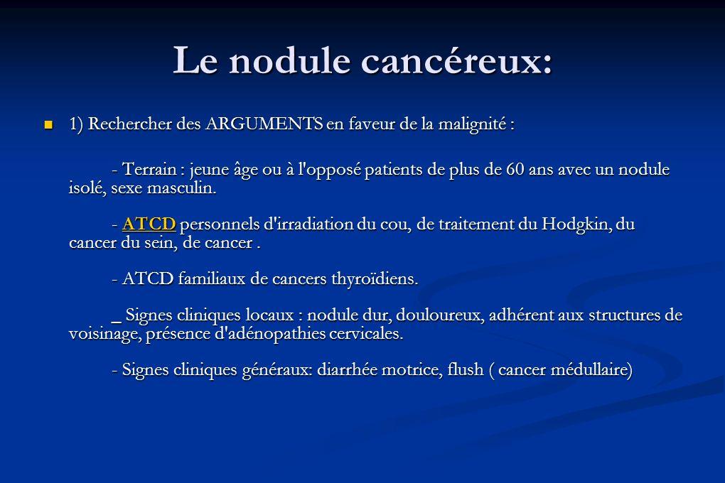 Le nodule cancéreux: 1) Rechercher des ARGUMENTS en faveur de la malignité : 1) Rechercher des ARGUMENTS en faveur de la malignité : - Terrain : jeune