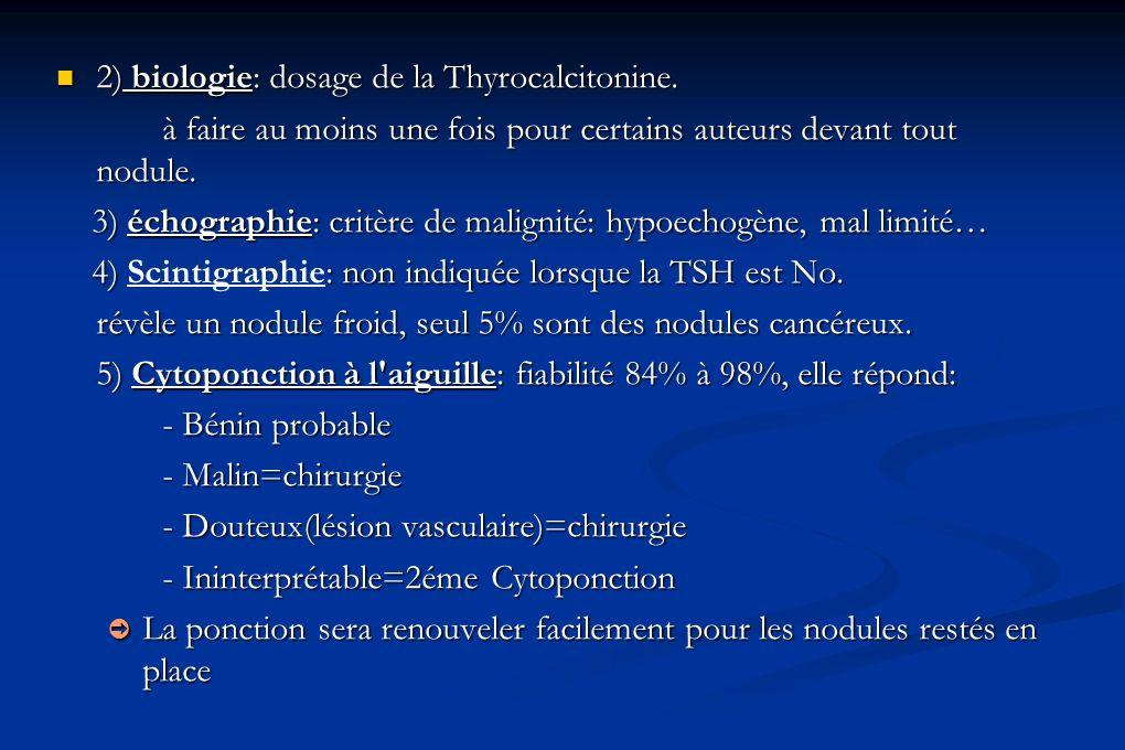2) biologie: dosage de la Thyrocalcitonine. 2) biologie: dosage de la Thyrocalcitonine. à faire au moins une fois pour certains auteurs devant tout no