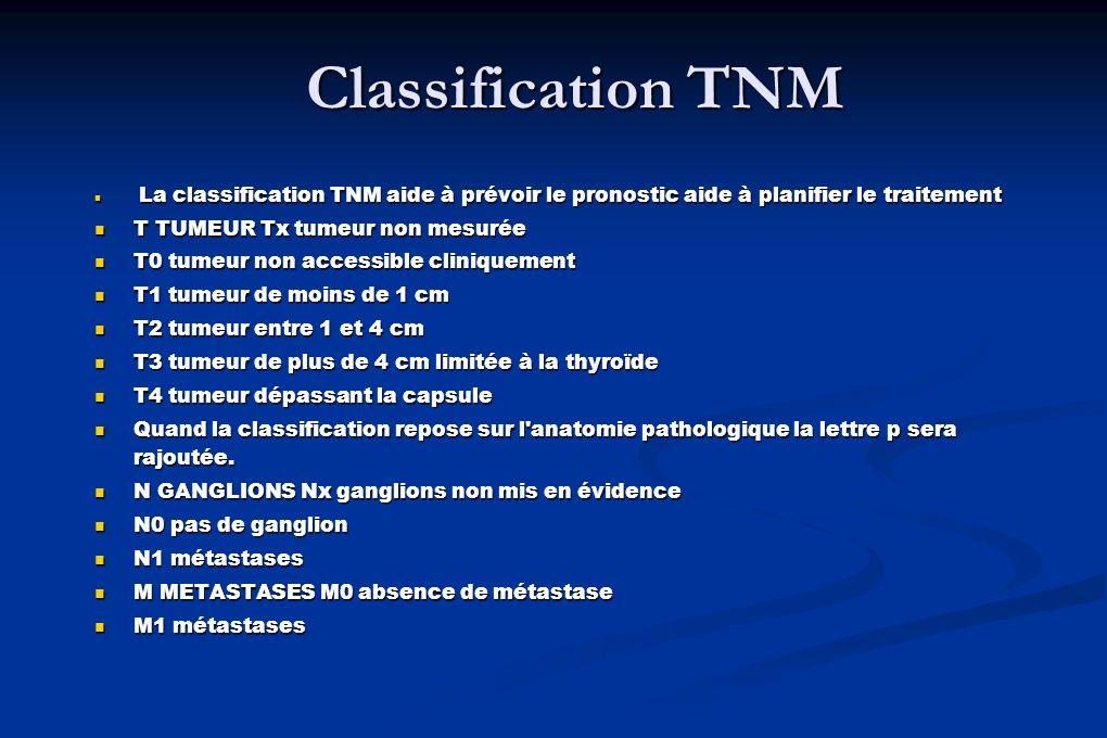 Classification TNM La classification TNM aide à prévoir le pronostic aide à planifier le traitement La classification TNM aide à prévoir le pronostic