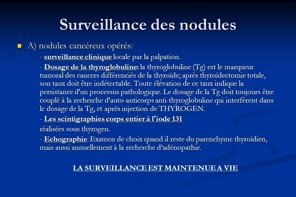 Surveillance des nodules A) nodules cancéreux opérés: A) nodules cancéreux opérés: - surveillance clinique locale par la palpation. - Dosage de la thy