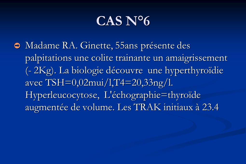 CAS N°6 Madame RA. Ginette, 55ans présente des palpitations une colite trainante un amaigrissement (- 2Kg). La biologie découvre une hyperthyroïdie av