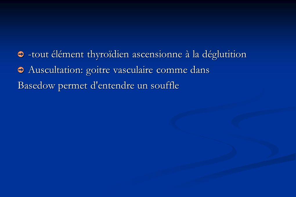 -tout élément thyroïdien ascensionne à la déglutition -tout élément thyroïdien ascensionne à la déglutition Auscultation: goitre vasculaire comme dans