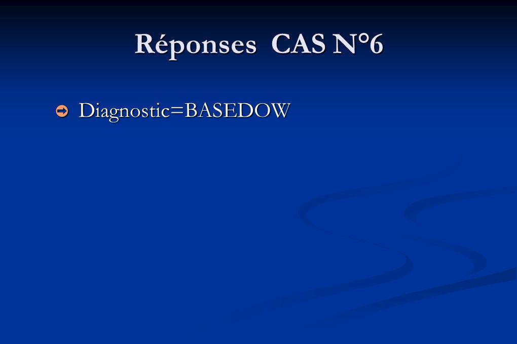 Réponses CAS N°6 Diagnostic=BASEDOW Diagnostic=BASEDOW