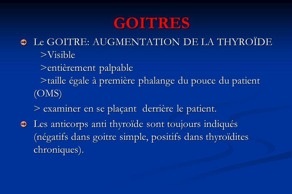 GOITRES Le GOITRE: AUGMENTATION DE LA THYROÏDE >Visible >entièrement palpable >taille égale à première phalange du pouce du patient (OMS) Le GOITRE: A