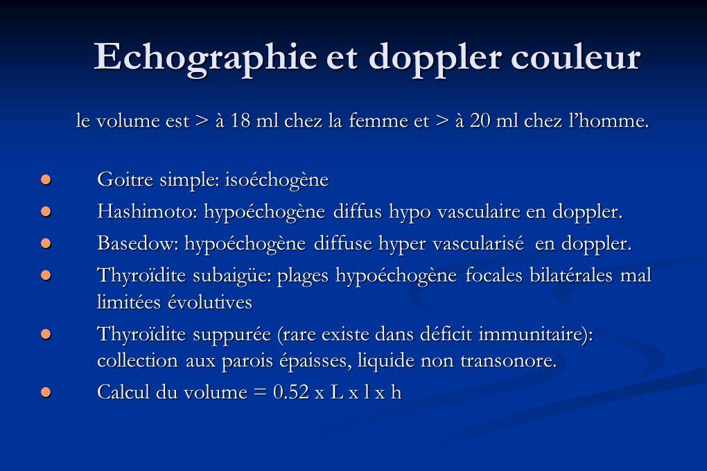 Echographie et doppler couleur le volume est > à 18 ml chez la femme et > à 20 ml chez lhomme. Goitre simple: isoéchogène Goitre simple: isoéchogène H