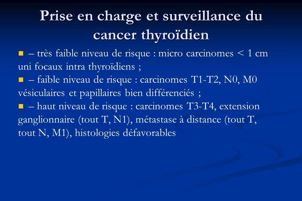 Prise en charge et surveillance du cancer thyroïdien – très faible niveau de risque : micro carcinomes < 1 cm uni focaux intra thyroïdiens ; – faible