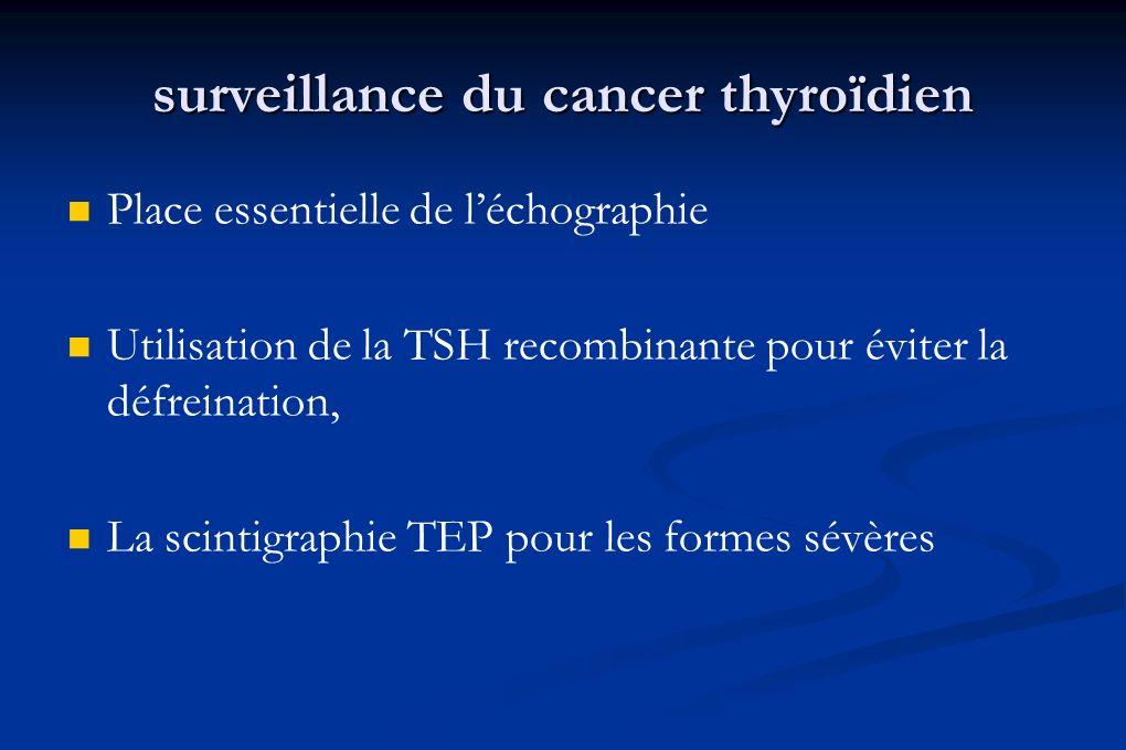 surveillance du cancer thyroïdien Place essentielle de léchographie Utilisation de la TSH recombinante pour éviter la défreination, La scintigraphie T