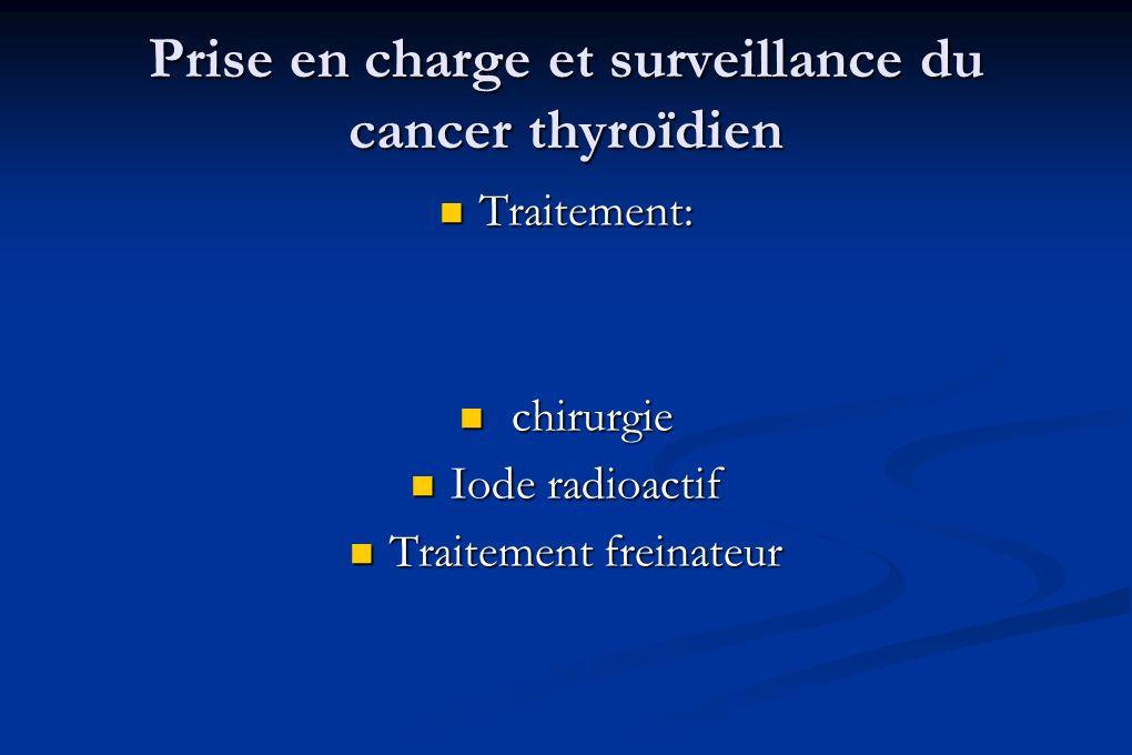 Prise en charge et surveillance du cancer thyroïdien Traitement: Traitement: chirurgie chirurgie Iode radioactif Iode radioactif Traitement freinateur