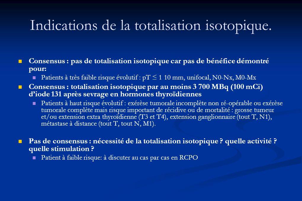 Indications de la totalisation isotopique. Consensus : pas de totalisation isotopique car pas de bénéfice démontré pour: Patients à très faible risque