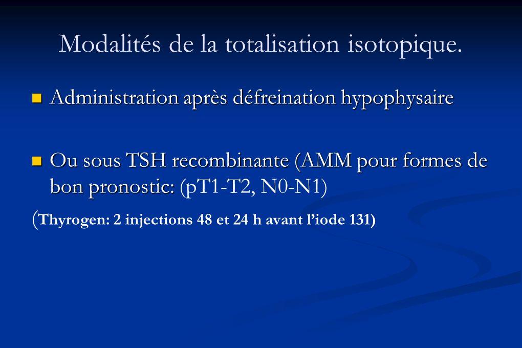 Modalités de la totalisation isotopique. Administration après défreination hypophysaire Administration après défreination hypophysaire Ou sous TSH rec