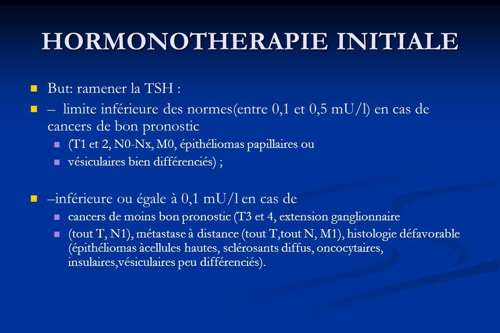 HORMONOTHERAPIE INITIALE But: ramener la TSH : – limite inférieure des normes(entre 0,1 et 0,5 mU/l) en cas de cancers de bon pronostic (T1 et 2, N0-N