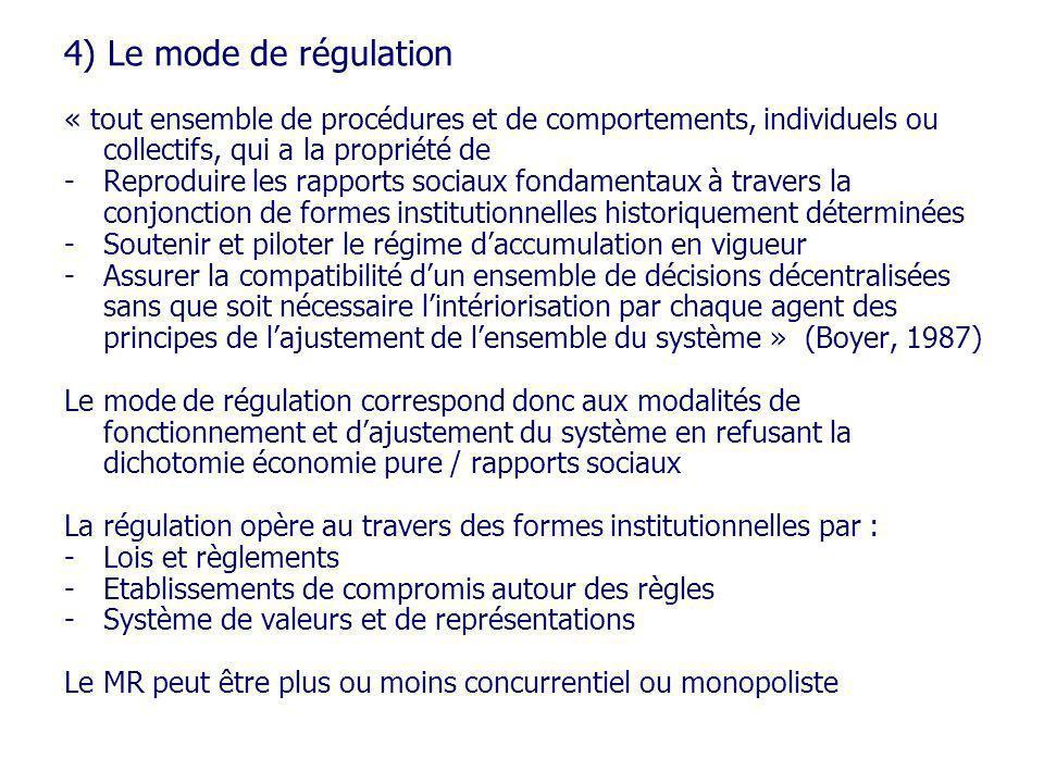 4) Le mode de régulation « tout ensemble de procédures et de comportements, individuels ou collectifs, qui a la propriété de -Reproduire les rapports