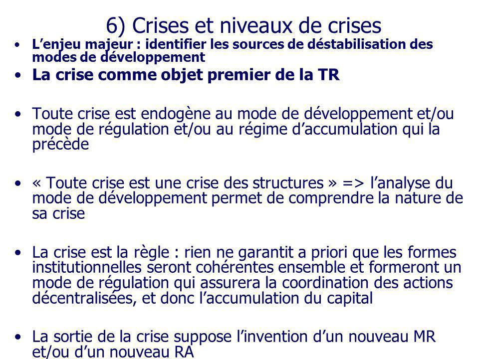 6) Crises et niveaux de crises Lenjeu majeur : identifier les sources de déstabilisation des modes de développement La crise comme objet premier de la