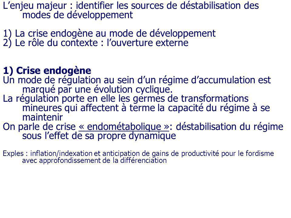 Lenjeu majeur : identifier les sources de déstabilisation des modes de développement 1) La crise endogène au mode de développement 2) Le rôle du conte