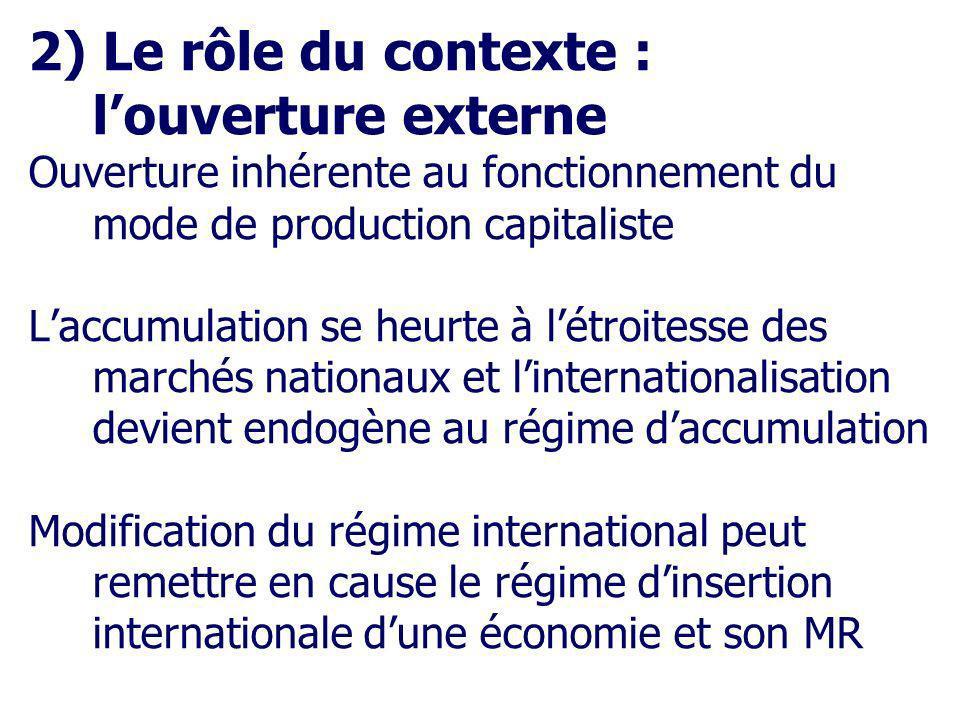 2) Le rôle du contexte : louverture externe Ouverture inhérente au fonctionnement du mode de production capitaliste Laccumulation se heurte à létroite