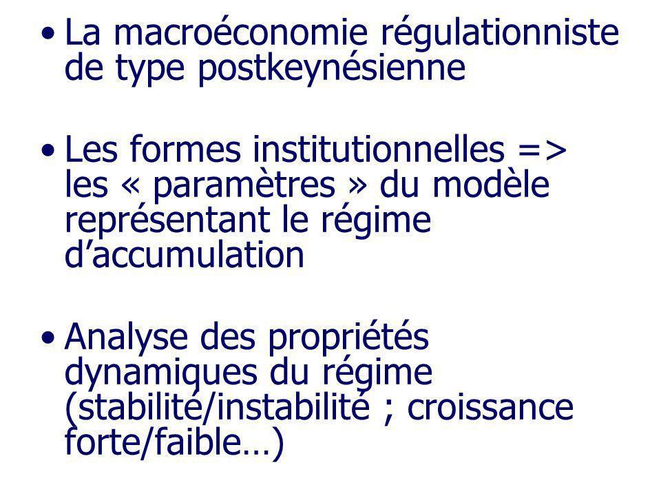 La macroéconomie régulationniste de type postkeynésienne Les formes institutionnelles => les « paramètres » du modèle représentant le régime daccumula