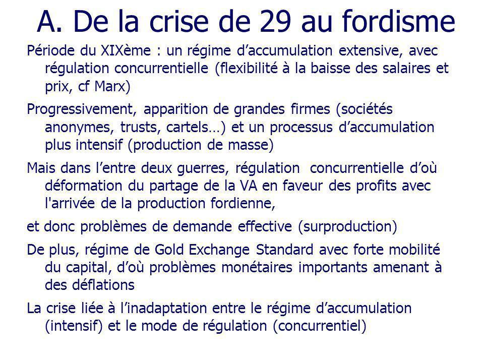 A. De la crise de 29 au fordisme Période du XIXème : un régime daccumulation extensive, avec régulation concurrentielle (flexibilité à la baisse des s
