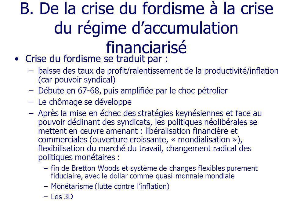 Crise du fordisme se traduit par : –baisse des taux de profit/ralentissement de la productivité/inflation (car pouvoir syndical) –Débute en 67-68, pui