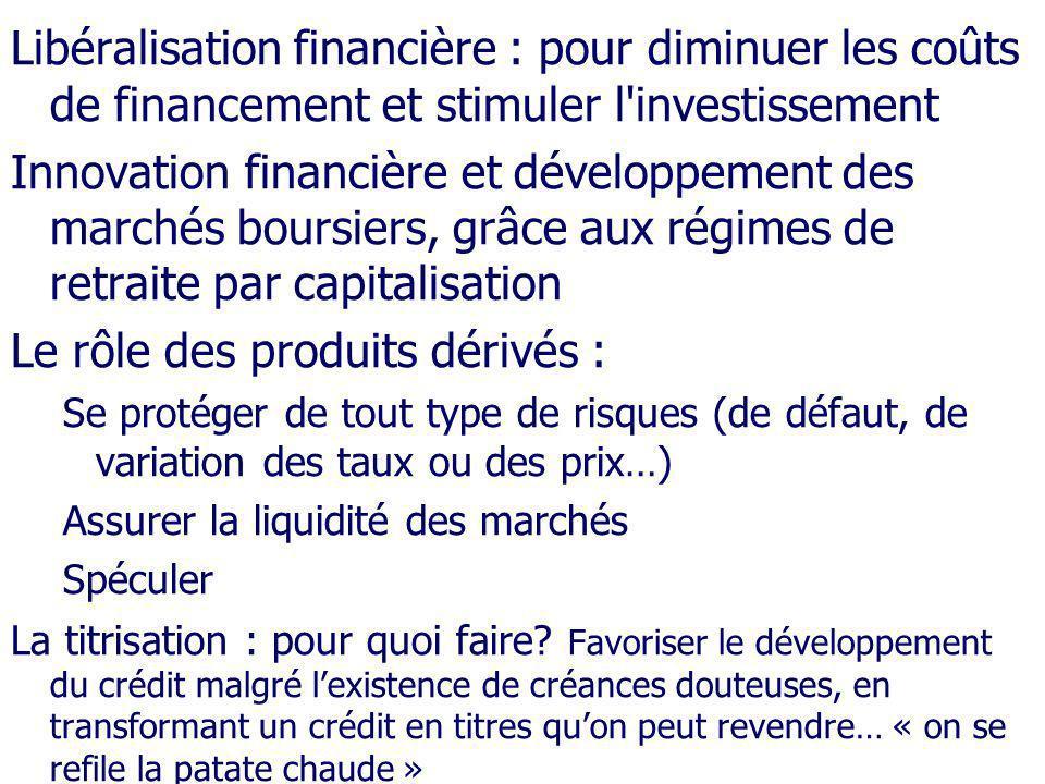 Libéralisation financière : pour diminuer les coûts de financement et stimuler l'investissement Innovation financière et développement des marchés bou