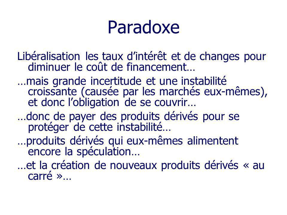 Paradoxe Libéralisation les taux dintérêt et de changes pour diminuer le coût de financement… …mais grande incertitude et une instabilité croissante (