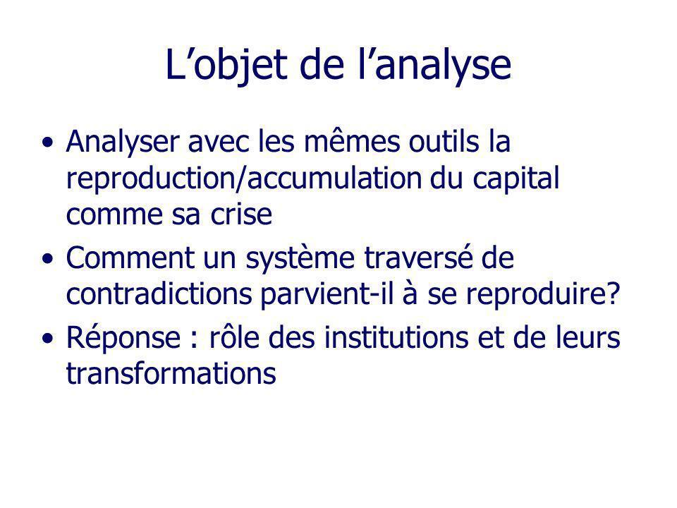 Lobjet de lanalyse Analyser avec les mêmes outils la reproduction/accumulation du capital comme sa crise Comment un système traversé de contradictions