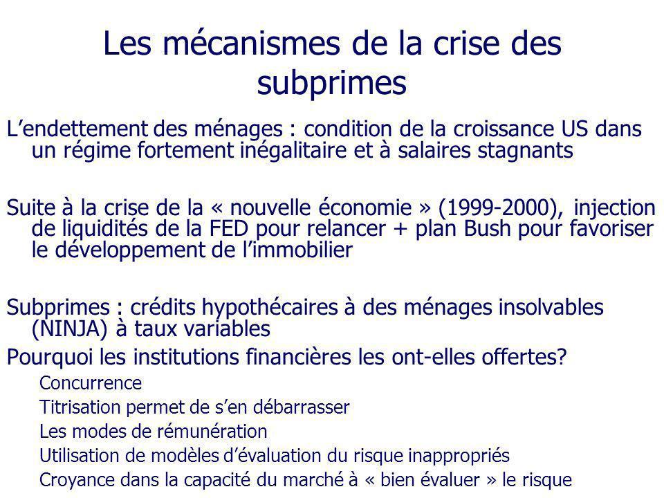 Les mécanismes de la crise des subprimes Lendettement des ménages : condition de la croissance US dans un régime fortement inégalitaire et à salaires