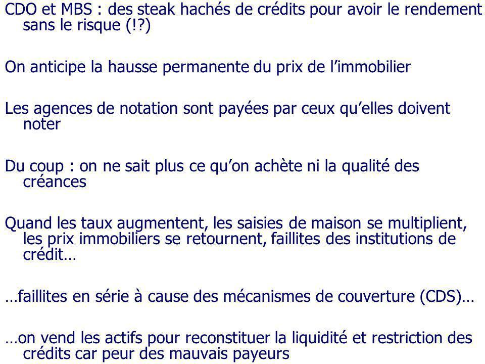 CDO et MBS : des steak hachés de crédits pour avoir le rendement sans le risque (!?) On anticipe la hausse permanente du prix de limmobilier Les agenc