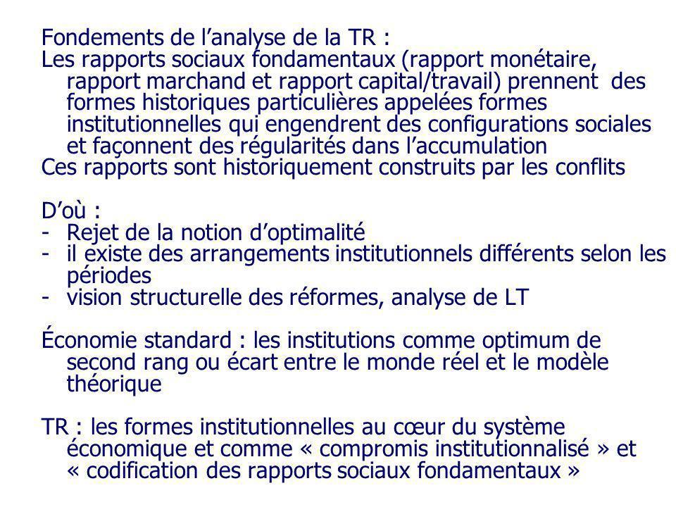 Fondements de lanalyse de la TR : Les rapports sociaux fondamentaux (rapport monétaire, rapport marchand et rapport capital/travail) prennent des form