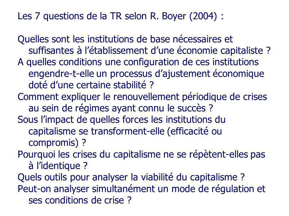 Les 7 questions de la TR selon R. Boyer (2004) : Quelles sont les institutions de base nécessaires et suffisantes à létablissement dune économie capit