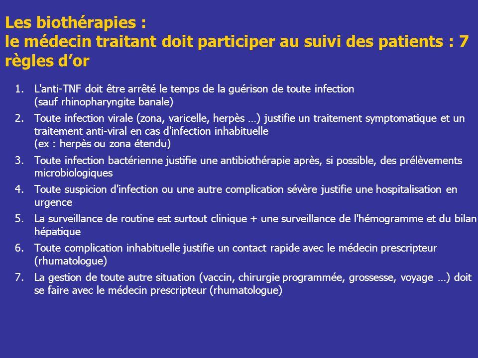Les biothérapies : le médecin traitant doit participer au suivi des patients : 7 règles dor 1.L'anti-TNF doit être arrêté le temps de la guérison de t