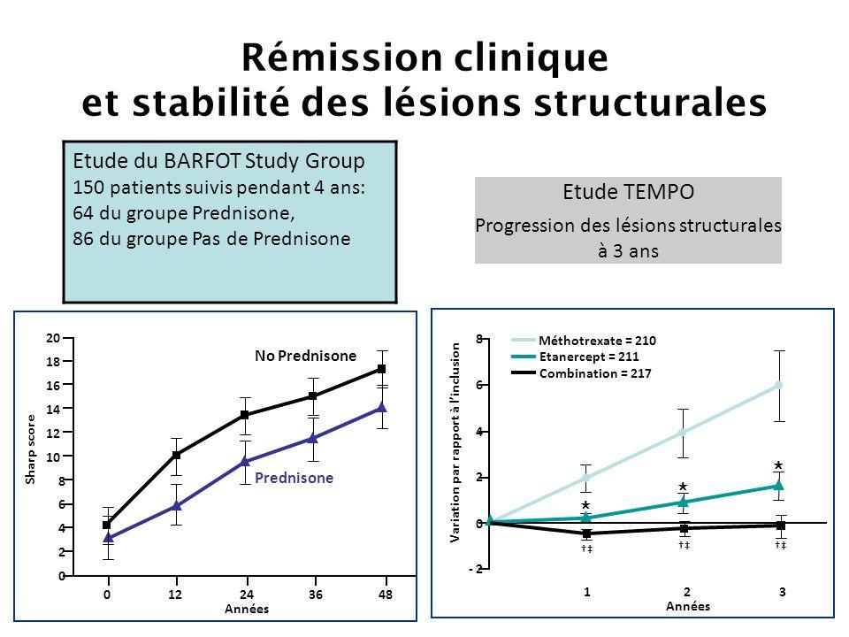 Rémission clinique et stabilité des lésions structurales Etude du BARFOT Study Group 150 patients suivis pendant 4 ans: 64 du groupe Prednisone, 86 du