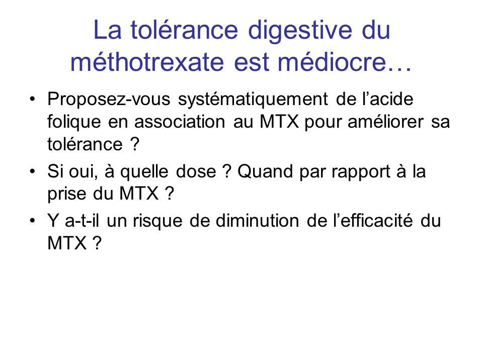 La tolérance digestive du méthotrexate est médiocre… Proposez-vous systématiquement de lacide folique en association au MTX pour améliorer sa toléranc