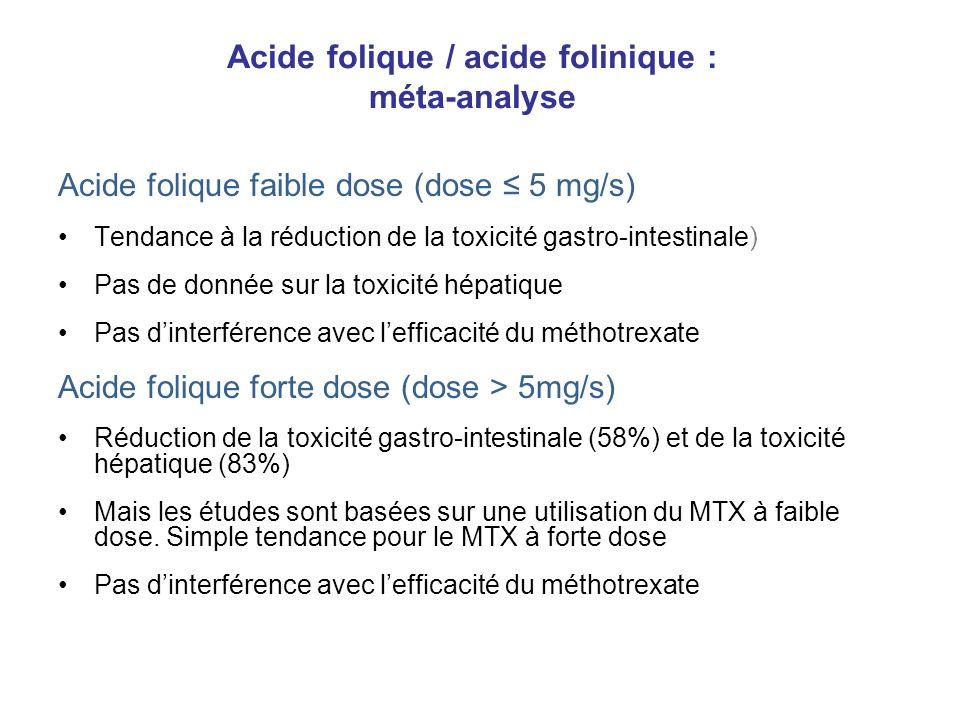 Acide folique / acide folinique : méta-analyse Acide folique faible dose (dose 5 mg/s) Tendance à la réduction de la toxicité gastro-intestinale) Pas
