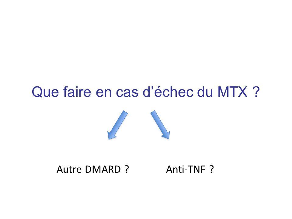 Que faire en cas déchec du MTX ? Autre DMARD ?Anti-TNF ?