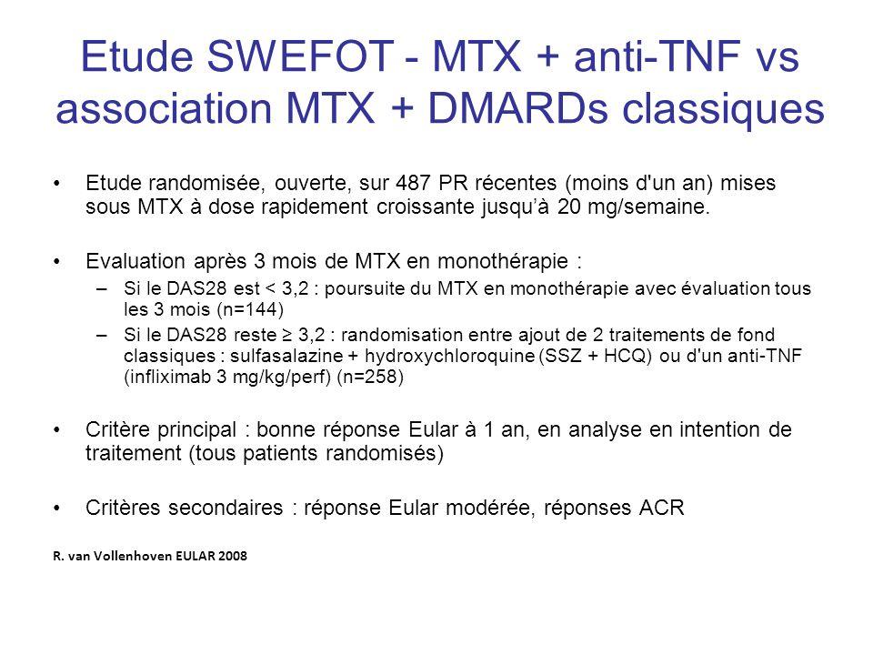 Etude SWEFOT - MTX + anti-TNF vs association MTX + DMARDs classiques Etude randomisée, ouverte, sur 487 PR récentes (moins d'un an) mises sous MTX à d