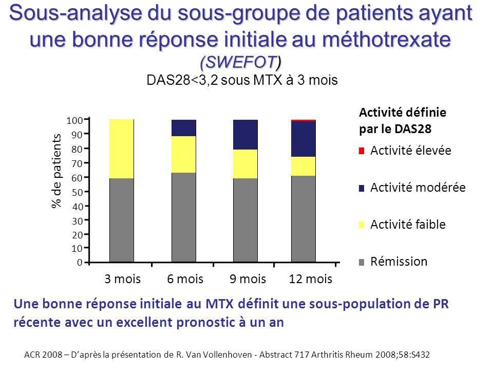 Sous-analyse du sous-groupe de patients ayant une bonne réponse initiale au méthotrexate (SWEFOT) Sous-analyse du sous-groupe de patients ayant une bo